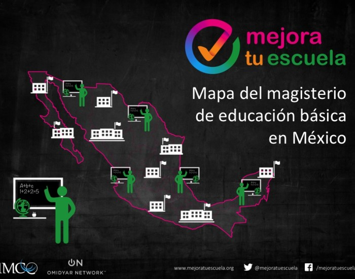 Mapa_Magisterio_Mexico_00_Maestros_Intro