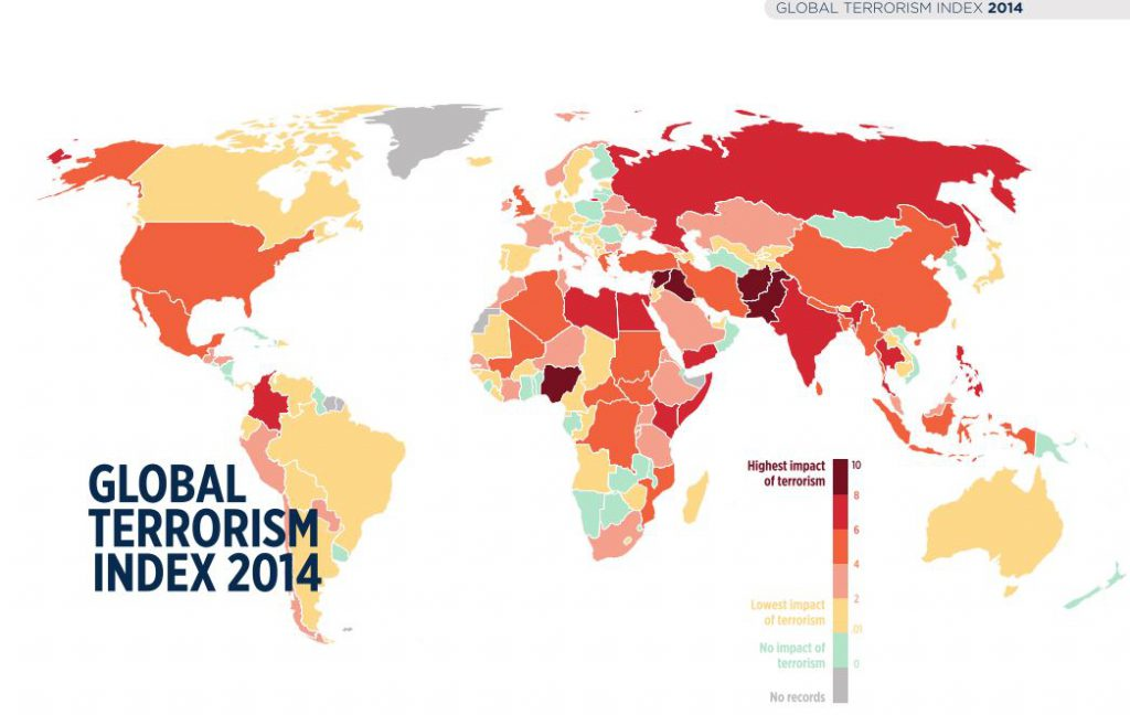 Global Terrorism Highest Impact