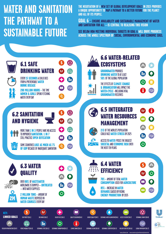 Día Mundial del Agua - Instituto Mexicano para la ...