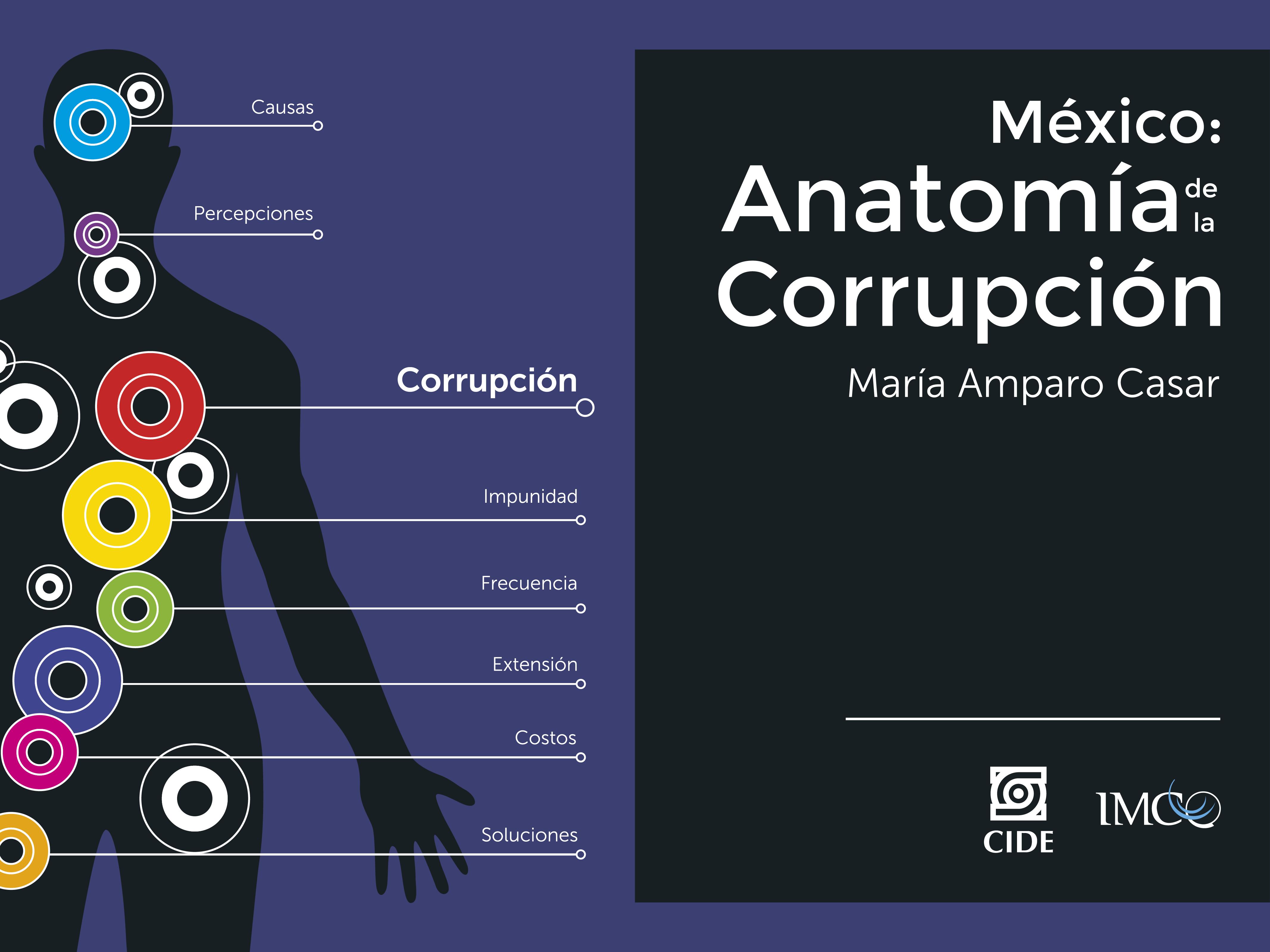 México: Anatomía de la Corrupción - Instituto Mexicano para la ...