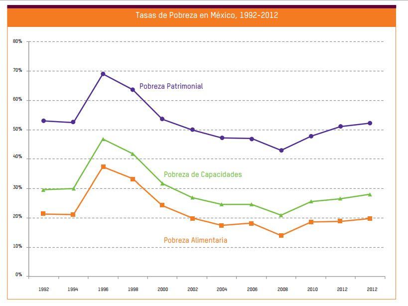 Desigualdad Extrema En M 233 Xico V 237 A Oxfam Noticias Del