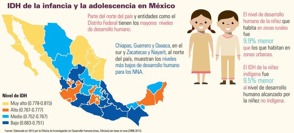 UNICEF Mxico - La infancia - La adolescencia