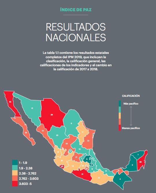 de8c3625eb6 Índice de Paz México 2019 vía el Instituto para la Economía y la Paz ...