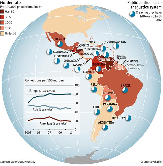 Justicia en Latinoamérica Publicado por The Economist