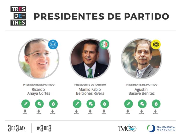 2015-Presidentes_de_partido-Imagen