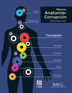 México: Anatomía de la Corrupción