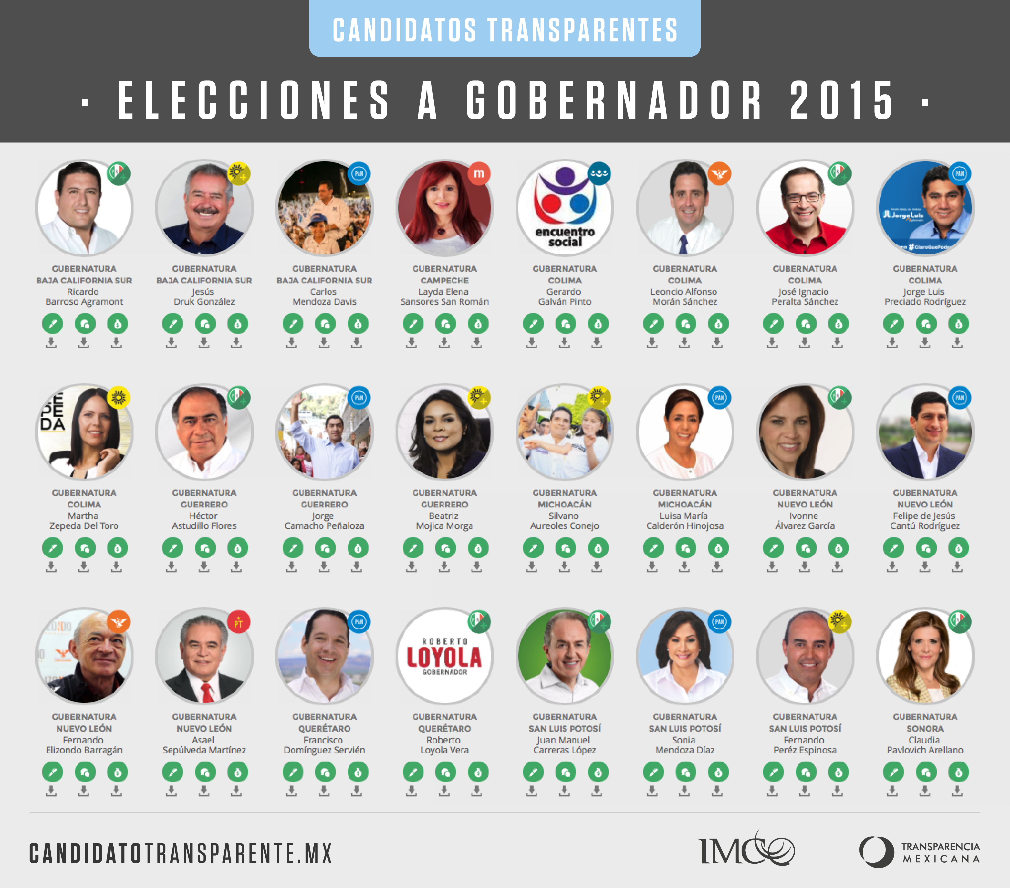 CT_Gobernadores-01