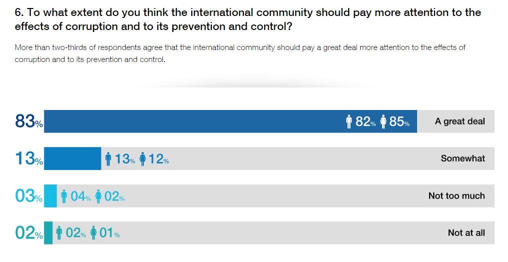 Comunidad internacional
