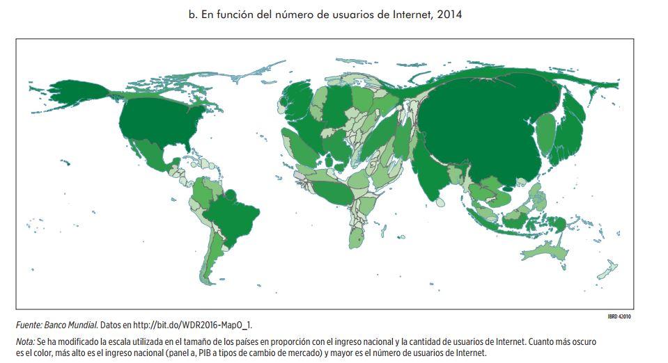 Distribución internet función usuarios