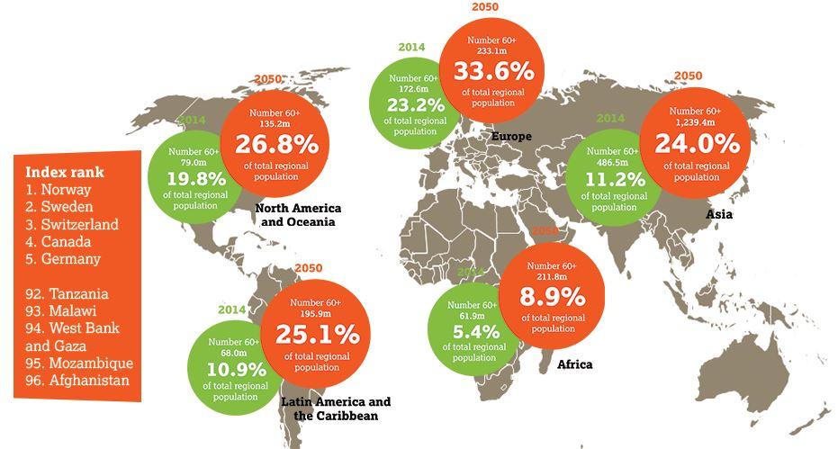 Global AgeWatch Index 2014