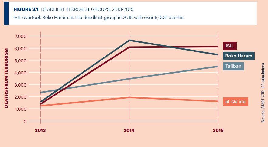 grupos-terroristas-2