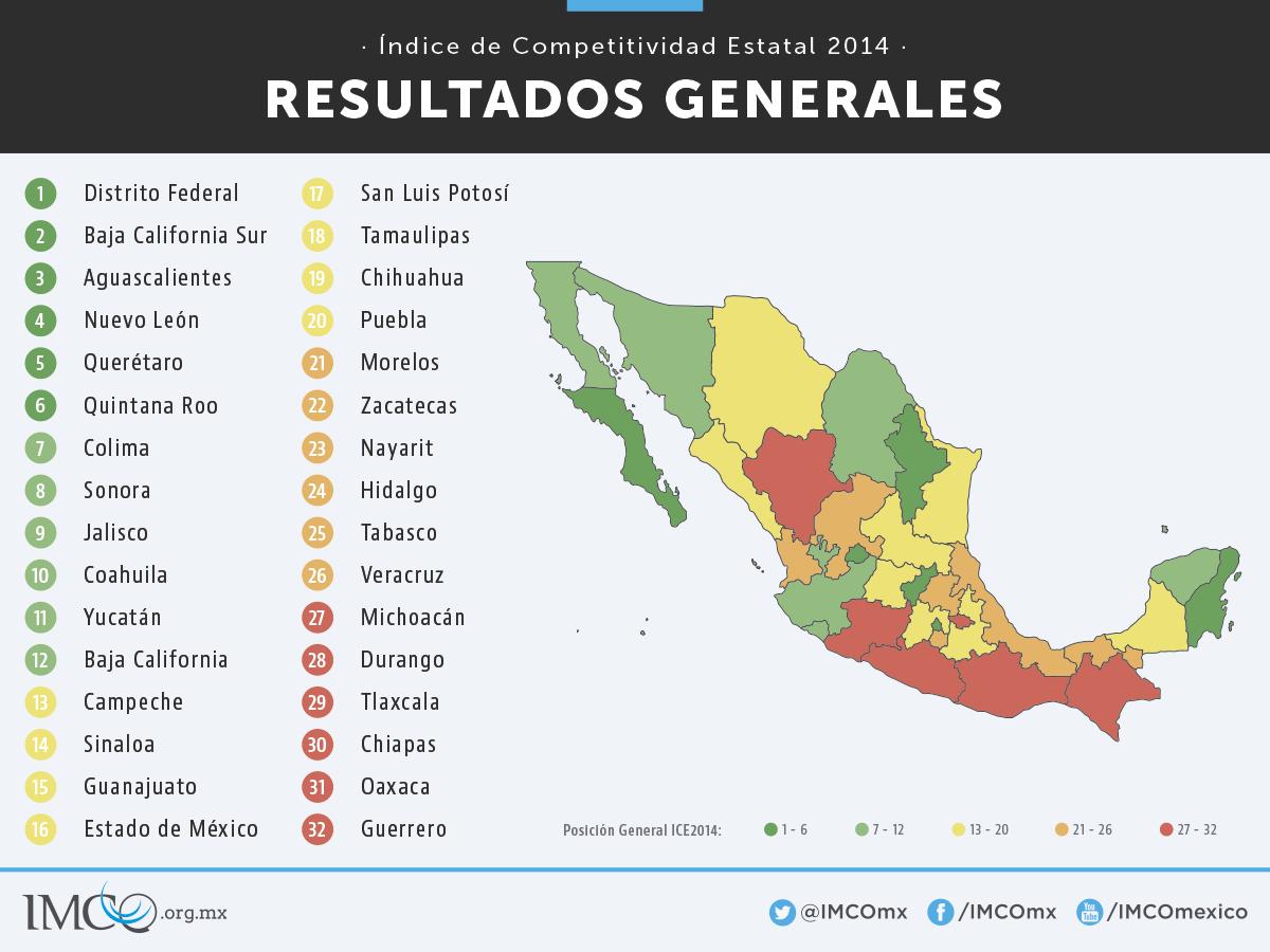 ICE2014 Resultados Generales con Mapa