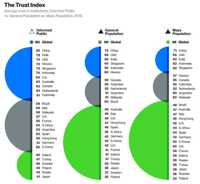 index-rankings