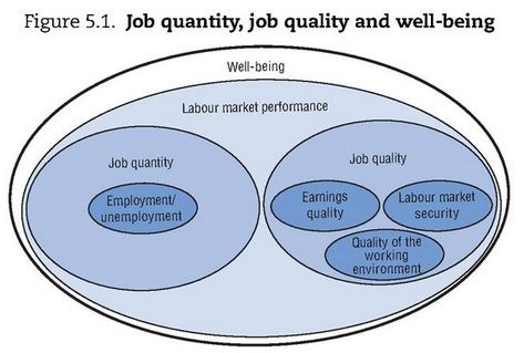 Job quantity