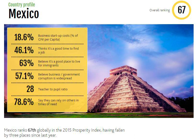 México-2