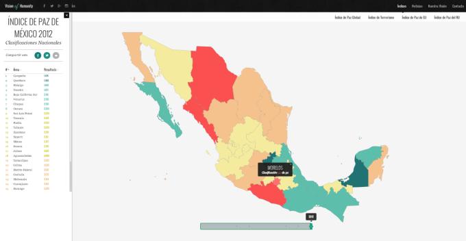 Índice de Paz de México 2012
