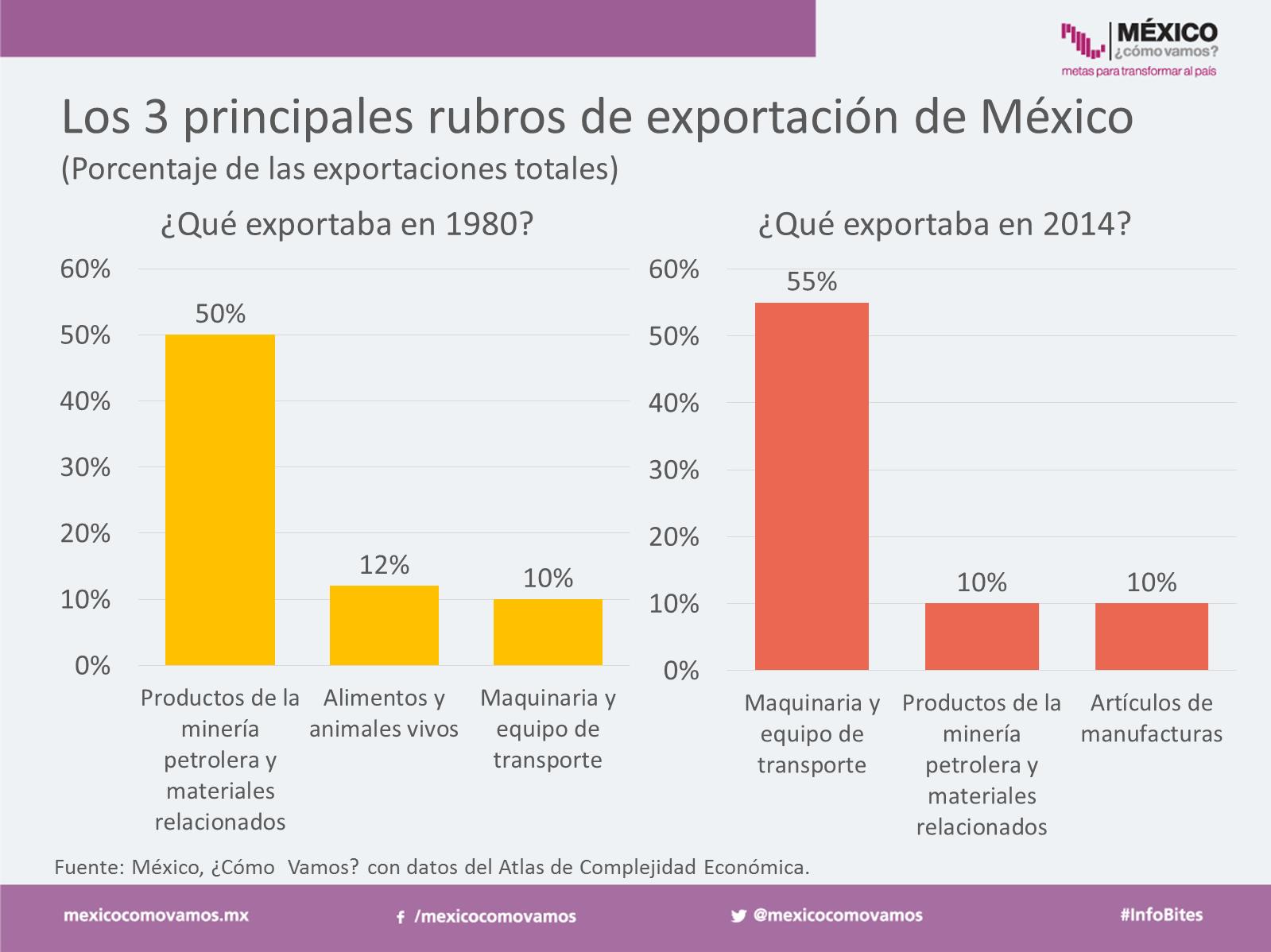 MJM exportaciones-de-mexico