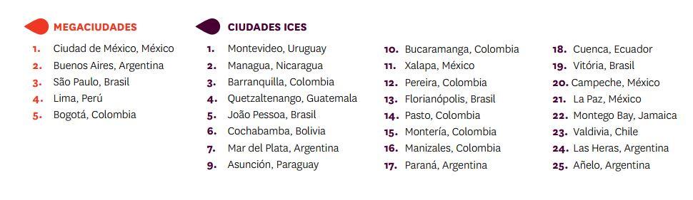 megaciudades-y-ciudades-ice