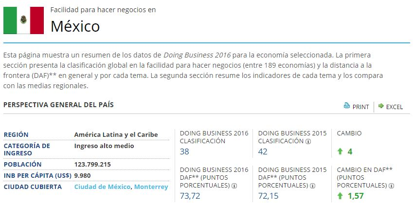 Perfil México
