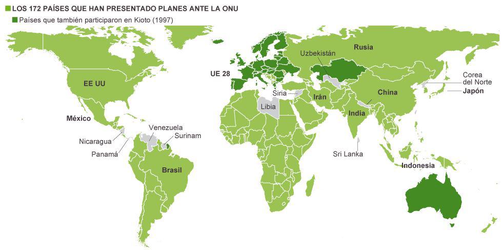 Planes ante la ONU