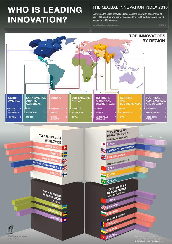 publications_d79a751cb7b44d9f8392e47d99a6afe9