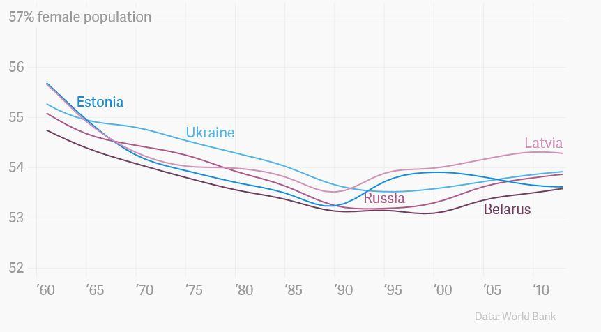 Rusia alcoholismo