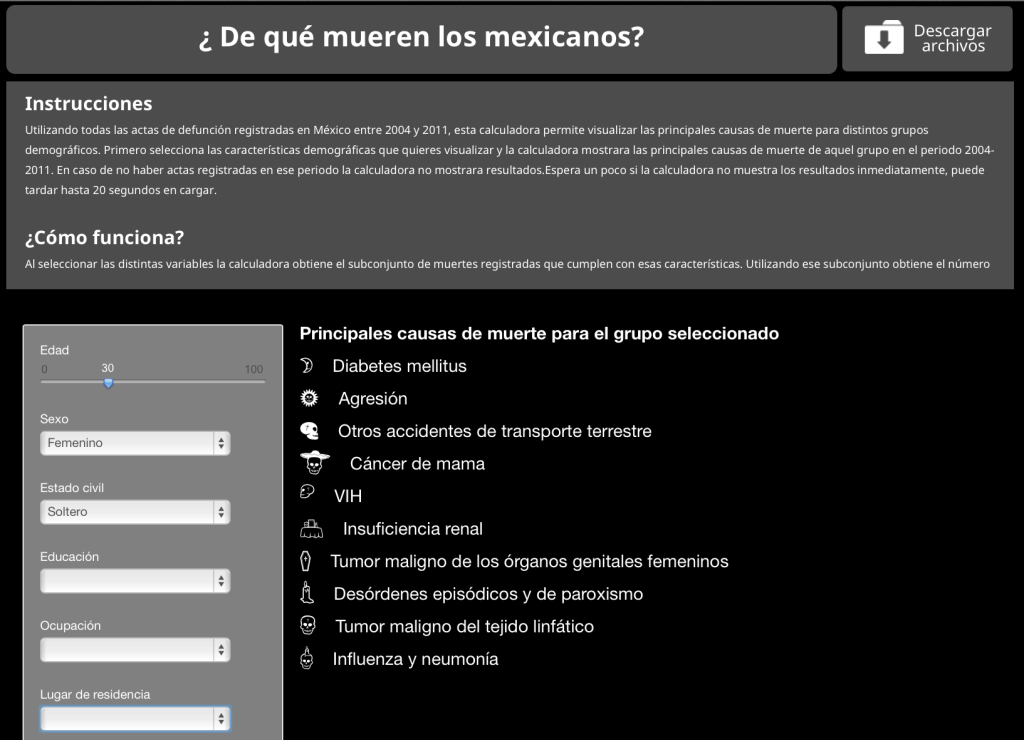 Calculadora de causas de muerte para los mexicanos.