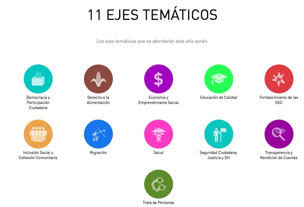 11 ejes temáticos - 2da Cumbre Ciudadana