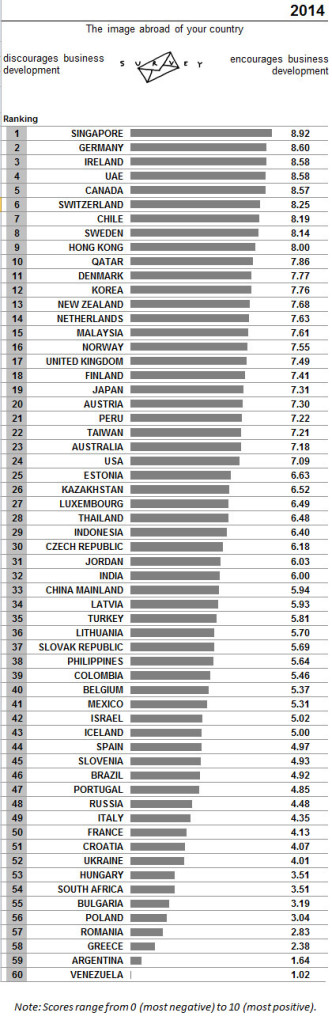 WCY-country-rankings_1
