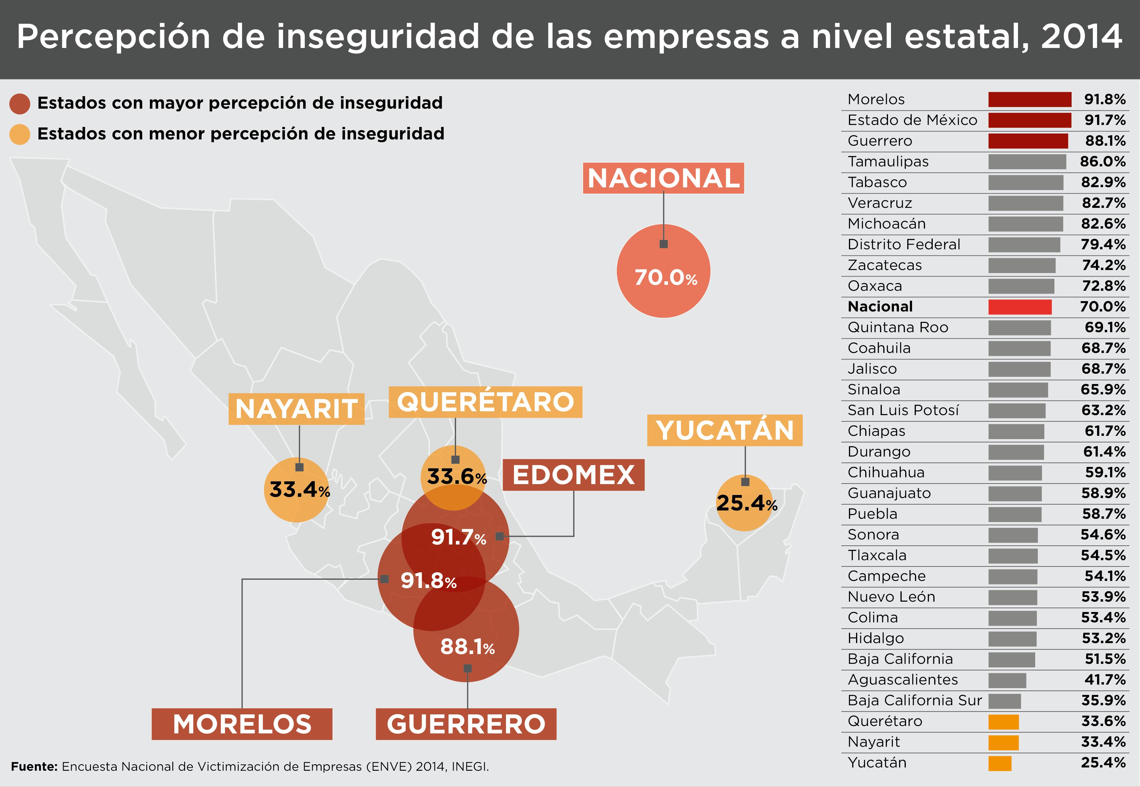 mapa_percepcion_seguridad-01